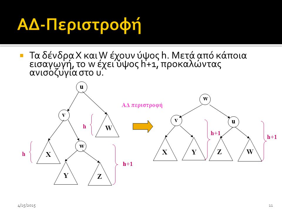 4/15/201511  Τα δένδρα Χ και W έχουν ύψος h.