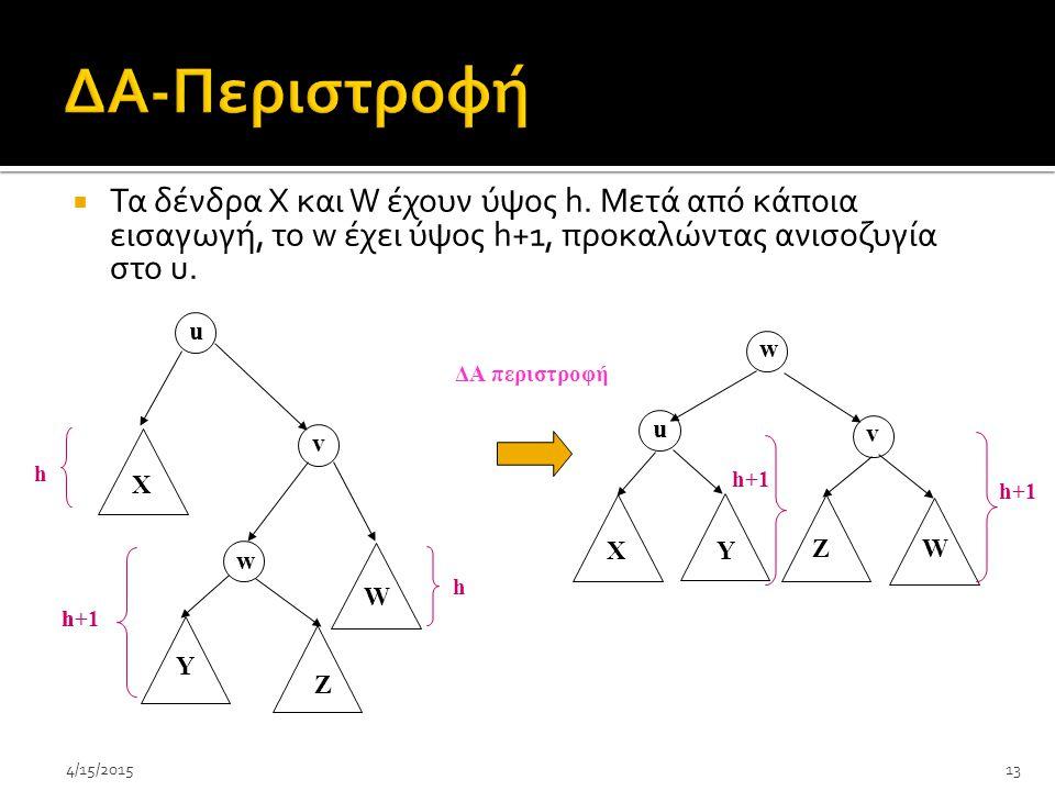 4/15/201513  Τα δένδρα Χ και W έχουν ύψος h.