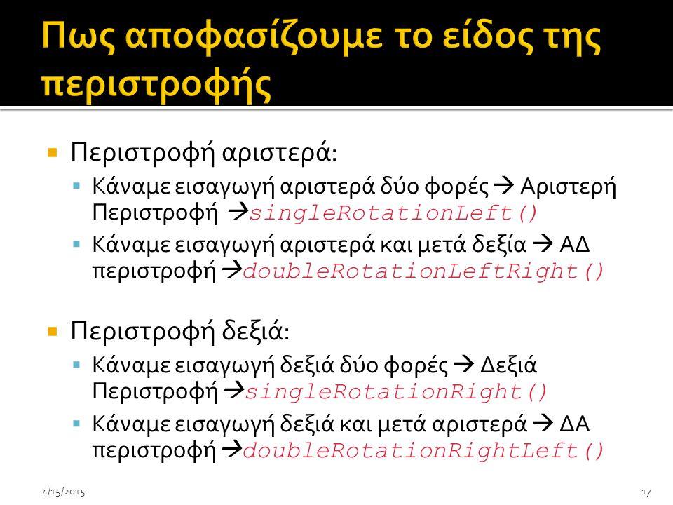  Περιστροφή αριστερά:  Κάναμε εισαγωγή αριστερά δύο φορές  Αριστερή Περιστροφή  singleRotationLeft()  Κάναμε εισαγωγή αριστερά και μετά δεξία  ΑΔ περιστροφή  doubleRotationLeftRight()  Περιστροφή δεξιά:  Κάναμε εισαγωγή δεξιά δύο φορές  Δεξιά Περιστροφή  singleRotationRight()  Κάναμε εισαγωγή δεξιά και μετά αριστερά  ΔΑ περιστροφή  doubleRotationRightLeft() 4/15/201517