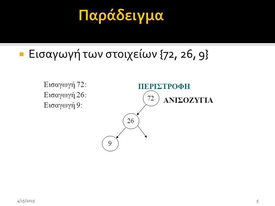 5 Εισαγωγή 72: Εισαγωγή 26: Εισαγωγή 9: 72 26 9 ΑΝΙΣΟΖΥΓΙΑ ΠΕΡΙΣΤΡΟΦΗ  Εισαγωγή των στοιχείων {72, 26, 9}