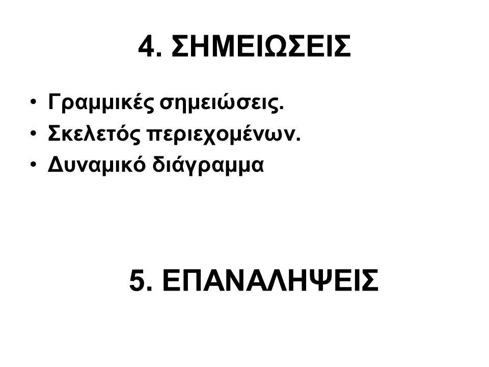 4. ΣΗΜΕΙΩΣΕΙΣ Γραμμικές σημειώσεις. Σκελετός περιεχομένων. Δυναμικό διάγραμμα 5. ΕΠΑΝΑΛΗΨΕΙΣ