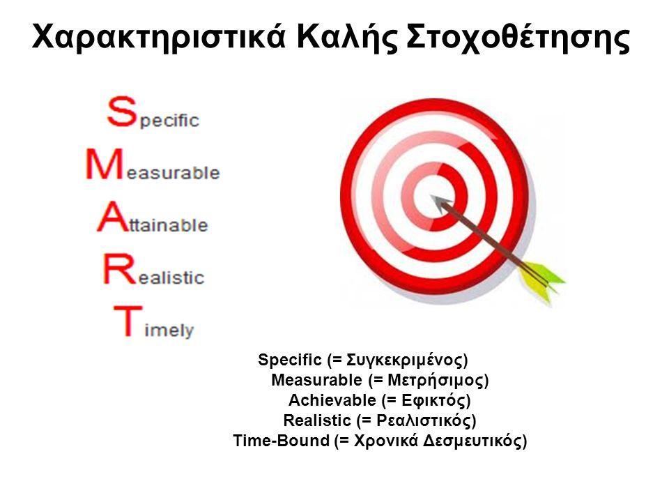 Χαρακτηριστικά Καλής Στοχοθέτησης Specific (= Συγκεκριμένος) Measurable (= Μετρήσιμος) Achievable (= Εφικτός) Realistic (= Ρεαλιστικός) Time-Bound (= Χρονικά Δεσμευτικός)