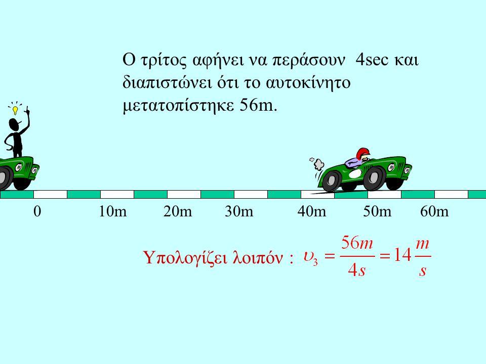 0 10m 20m 30m 40m 50m 60m
