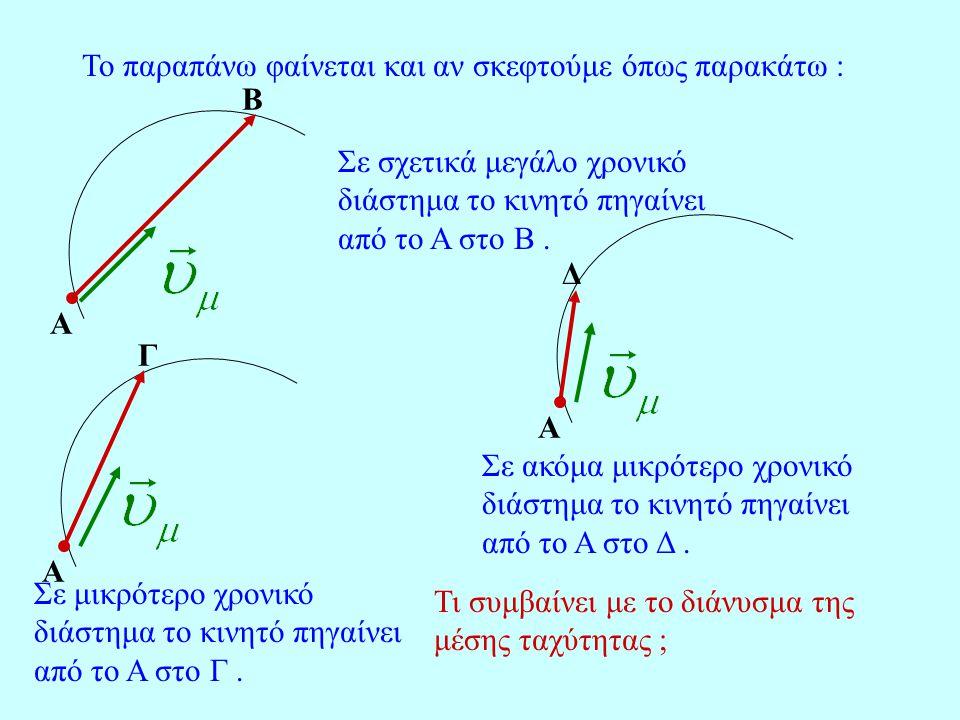 Από τη σχέση: φαίνεται ότι η στιγμιαία ταχύτητα έχει την ίδια διεύθυνση και φορά με την στοιχειώδη μετατόπιση. Δηλαδή είναι εφαπτόμενη στην τροχιά.
