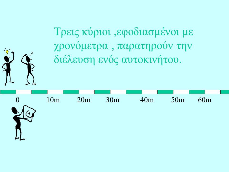 0 10m 20m 30m 40m 50m 60m Τρεις κύριοι,εφοδιασμένοι με χρονόμετρα, παρατηρούν την διέλευση ενός αυτοκινήτου.