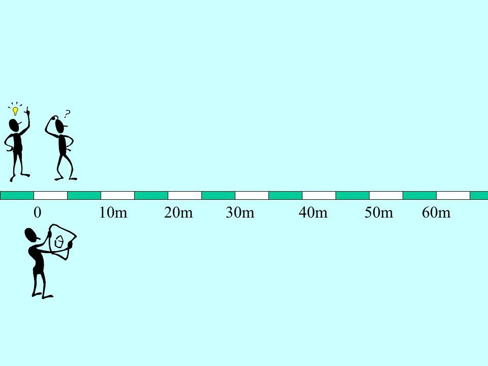 Όσο δηλαδή το χρονικό διάστημα πλησιάζει το μηδέν, τόσο η μέση ταχύτητα που υπολογίζουμε πλησιάζει την ταχύτητα που το κινητό έχει την στιγμή εκείνη.