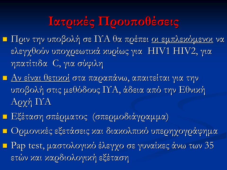Ιατρικές Προυποθέσεις Πριν την υποβολή σε ΙΥΑ θα πρέπει οι εμπλεκόμενοι να ελεγχθούν υποχρεωτικά κυρίως για HIV1 HIV2, για ηπατίτιδα C, για σύφιλη Πρι