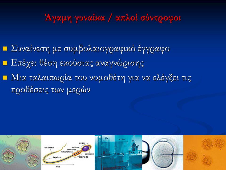 Άγαμη γυναίκα / απλοί σύντροφοι Συναίνεση με συμβολαιογραφικό έγγραφο Συναίνεση με συμβολαιογραφικό έγγραφο Επέχει θέση εκούσιας αναγνώρισης Επέχει θέ