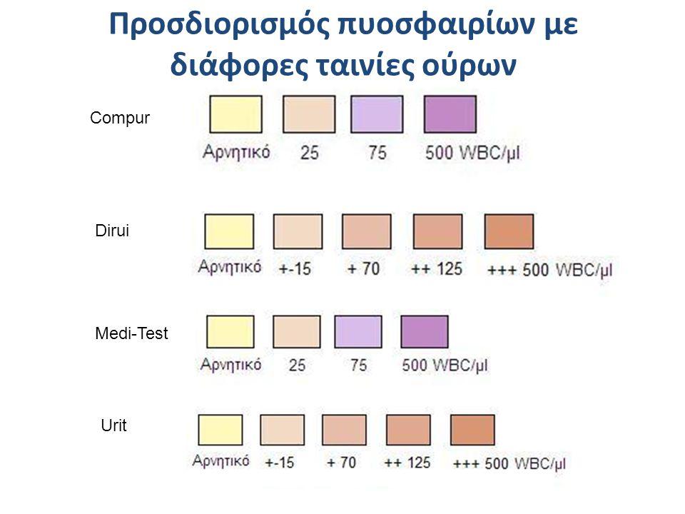 Compur Dirui Medi-Test Urit Προσδιορισμός πυοσφαιρίων με διάφορες ταινίες ούρων