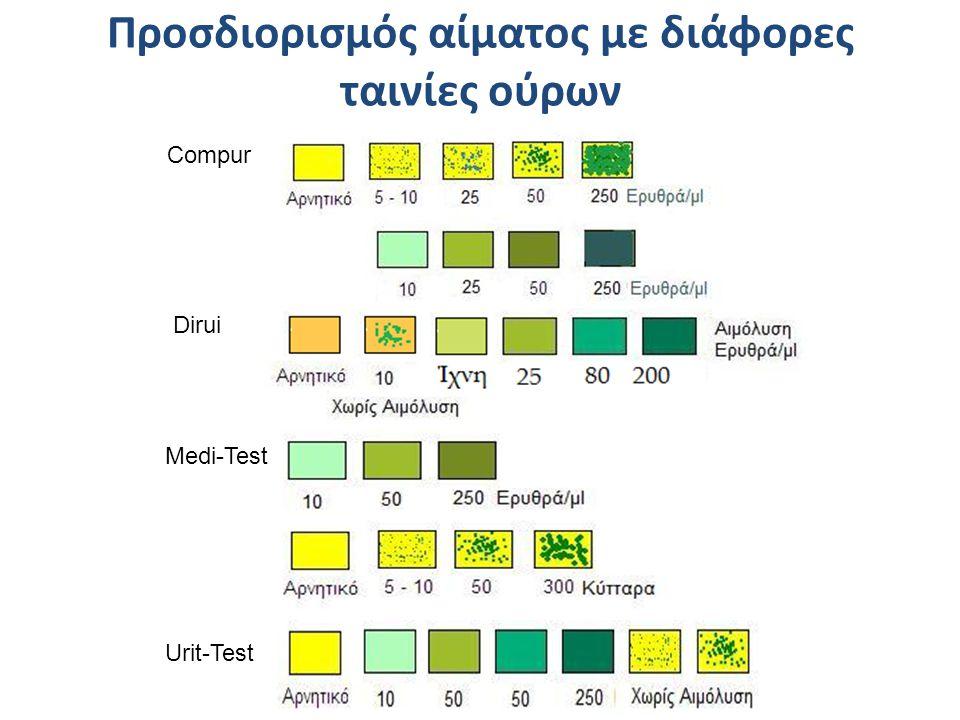 Compur Dirui Medi-Test Urit-Test Προσδιορισμός αίματος με διάφορες ταινίες ούρων