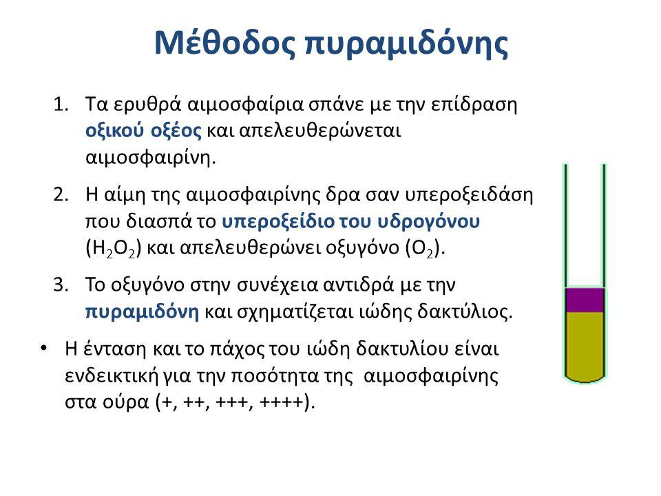 Μέθοδος πυραμιδόνης 1.Τα ερυθρά αιμοσφαίρια σπάνε με την επίδραση οξικού οξέος και απελευθερώνεται αιμοσφαιρίνη. 2.Η αίμη της αιμοσφαιρίνης δρα σαν υπ