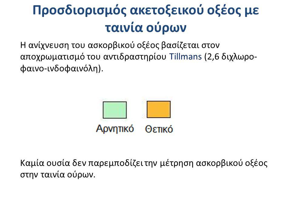 H ανίχνευση του ασκορβικού οξέος βασίζεται στον αποχρωματισμό του αντιδραστηρίου Tillmans (2,6 διχλωρο- φαινο-ινδοφαινόλη). Καμία ουσία δεν παρεμποδίζ