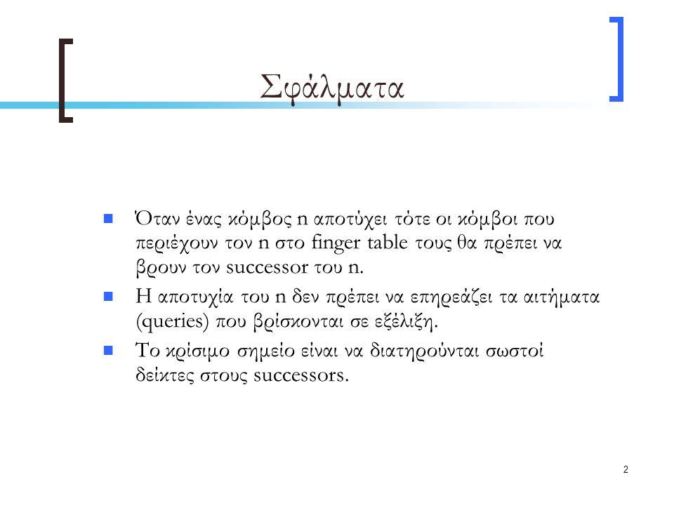 2 Σφάλματα Όταν ένας κόμβος n αποτύχει τότε οι κόμβοι που περιέχουν τον n στο finger table τους θα πρέπει να βρουν τον successor του n.