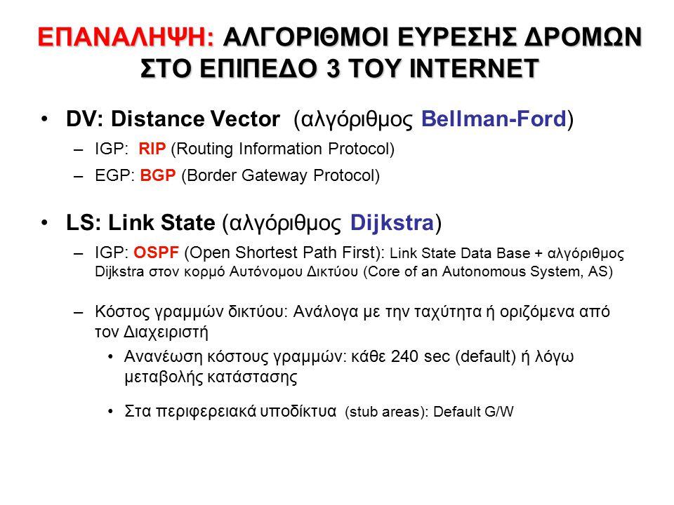 ΕΠΑΝΑΛΗΨΗ: ΑΛΓΟΡΙΘΜΟΙ ΕΥΡΕΣΗΣ ΔΡΟΜΩΝ ΣΤΟ ΕΠΙΠΕΔΟ 3 ΤΟΥ INTERNET DV: Distance Vector (αλγόριθμος Bellman-Ford) –IGP: RIP (Routing Information Protocol)
