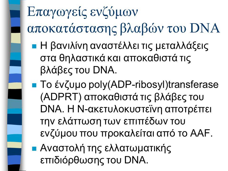 Επαγωγείς ενζύμων αποκατάστασης βλαβών του DNA n Η βανιλίνη αναστέλλει τις μεταλλάξεις στα θηλαστικά και αποκαθιστά τις βλάβες του DNA.