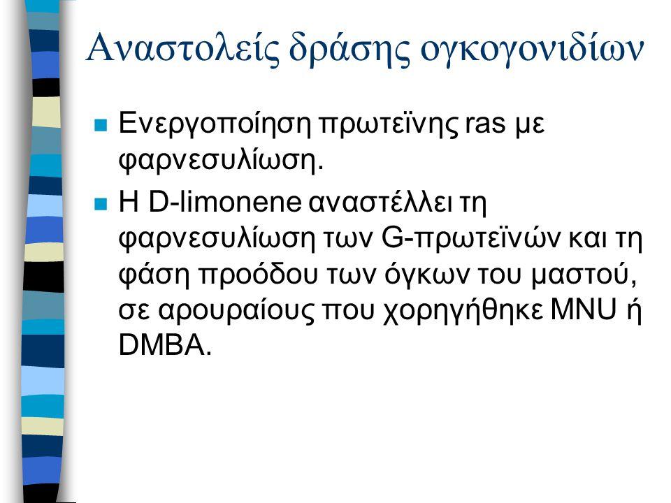 Αναστολείς δράσης ογκογονιδίων n Ενεργοποίηση πρωτεϊνης ras με φαρνεσυλίωση.