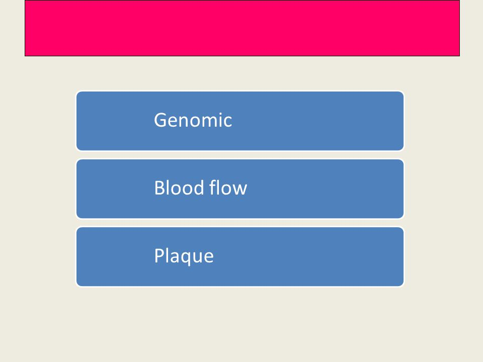 Genomic Blood flow Plaque