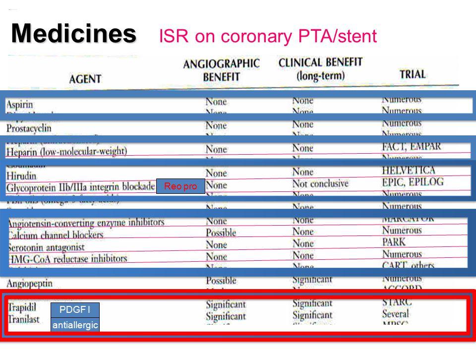 Medicines Medicines ISR on coronary PTA/stent PDGF I antiallergic Reo pro