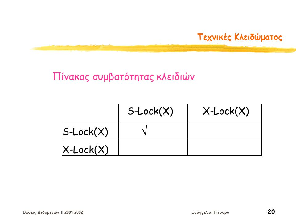 Βάσεις Δεδομένων II 2001-2002 Ευαγγελία Πιτουρά 20 Τεχνικές Κλειδώματος Πίνακας συμβατότητας κλειδιών S-Lock(X) X-Lock(X) S-Lock(X)  X-Lock(X)