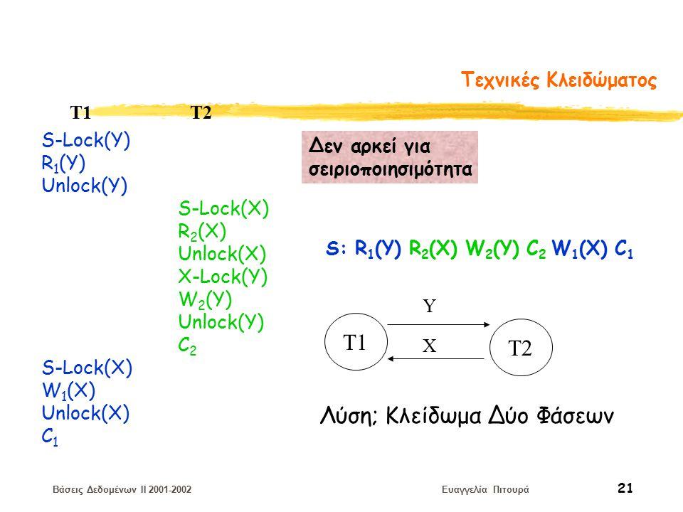 Βάσεις Δεδομένων II 2001-2002 Ευαγγελία Πιτουρά 21 Τεχνικές Κλειδώματος S-Lock(Y) R 1 (Y) Unlock(Y) T1 T2 S-Lock(X) W 1 (X) Unlock(X) C 1 S-Lock(X) R 2 (X) Unlock(X) X-Lock(Y) W 2 (Y) Unlock(Y) C 2 S: R 1 (Y) R 2 (X) W 2 (Y) C 2 W 1 (X) C 1 Δεν αρκεί για σειριοποιησιμότητα T1 T2 Y X Λύση; Κλείδωμα Δύο Φάσεων
