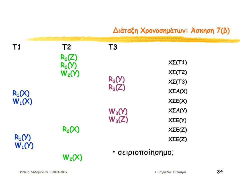 Βάσεις Δεδομένων II 2001-2002 Ευαγγελία Πιτουρά 34 Διάταξη Χρονοσημάτων: Άσκηση 7(β) R 1 (X) W 1 (X) T1 T2 Τ3 R 2 (Ζ) R 2 (Y) W 2 (Y) R 3 (Y) R 3 (Z) W 3 (Y) W 3 (Z) R 2 (X) R 1 (Y) W 1 (Y) W 2 (X) ΧΣ(Τ1) ΧΣ(Τ2) ΧΣ(Τ3) ΧΣΑ(Χ) ΧΣΕ(Χ) ΧΣΑ(Υ) ΧΣΕ(Υ) ΧΣΕ(Ζ) σειριοποίησημο;