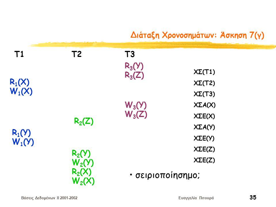 Βάσεις Δεδομένων II 2001-2002 Ευαγγελία Πιτουρά 35 Διάταξη Χρονοσημάτων: Άσκηση 7(γ) R 1 (X) W 1 (X) T1 T2 Τ3 R 2 (Ζ) R 3 (Y) R 3 (Z) W 3 (Y) W 3 (Z) R 2 (Y) W 2 (Y) R 2 (X) W 2 (X) R 1 (Y) W 1 (Y) ΧΣ(Τ1) ΧΣ(Τ2) ΧΣ(Τ3) ΧΣΑ(Χ) ΧΣΕ(Χ) ΧΣΑ(Υ) ΧΣΕ(Υ) ΧΣΕ(Ζ) σειριοποίησημο;