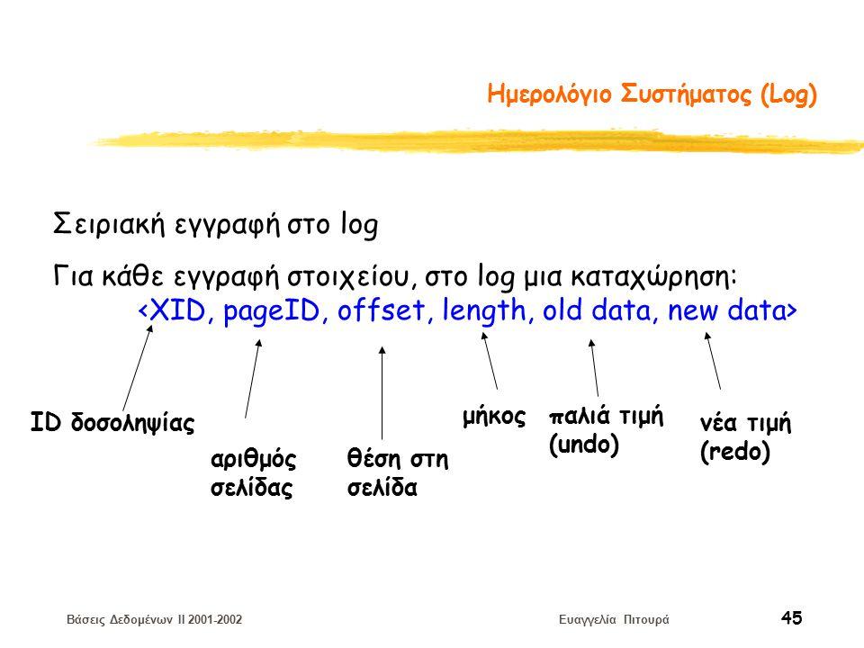 Βάσεις Δεδομένων II 2001-2002 Ευαγγελία Πιτουρά 45 Ημερολόγιο Συστήματος (Log) Σειριακή εγγραφή στο log Για κάθε εγγραφή στοιχείου, στο log μια καταχώρηση: ID δοσοληψίας αριθμός σελίδας θέση στη σελίδα μήκοςπαλιά τιμή (undo) νέα τιμή (redo)
