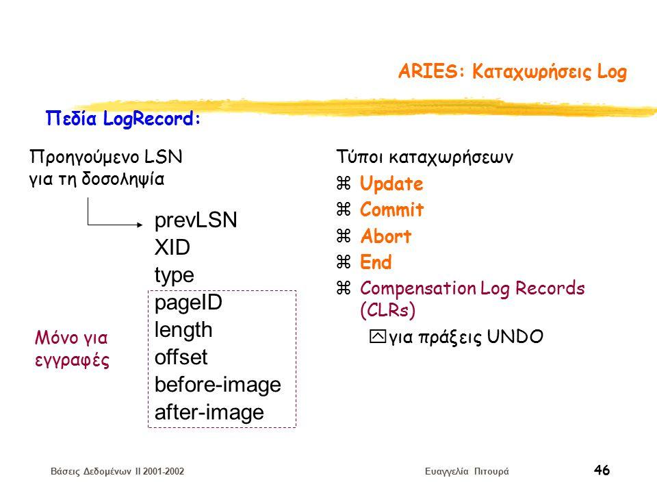 Βάσεις Δεδομένων II 2001-2002 Ευαγγελία Πιτουρά 46 ARIES: Καταχωρήσεις Log Τύποι καταχωρήσεων zUpdate zCommit zAbort zEnd zCompensation Log Records (CLRs) yγια πράξεις UNDO prevLSN XID type length pageID offset before-image after-image Πεδία LogRecord: Μόνο για εγγραφές Προηγούμενο LSN για τη δοσοληψία