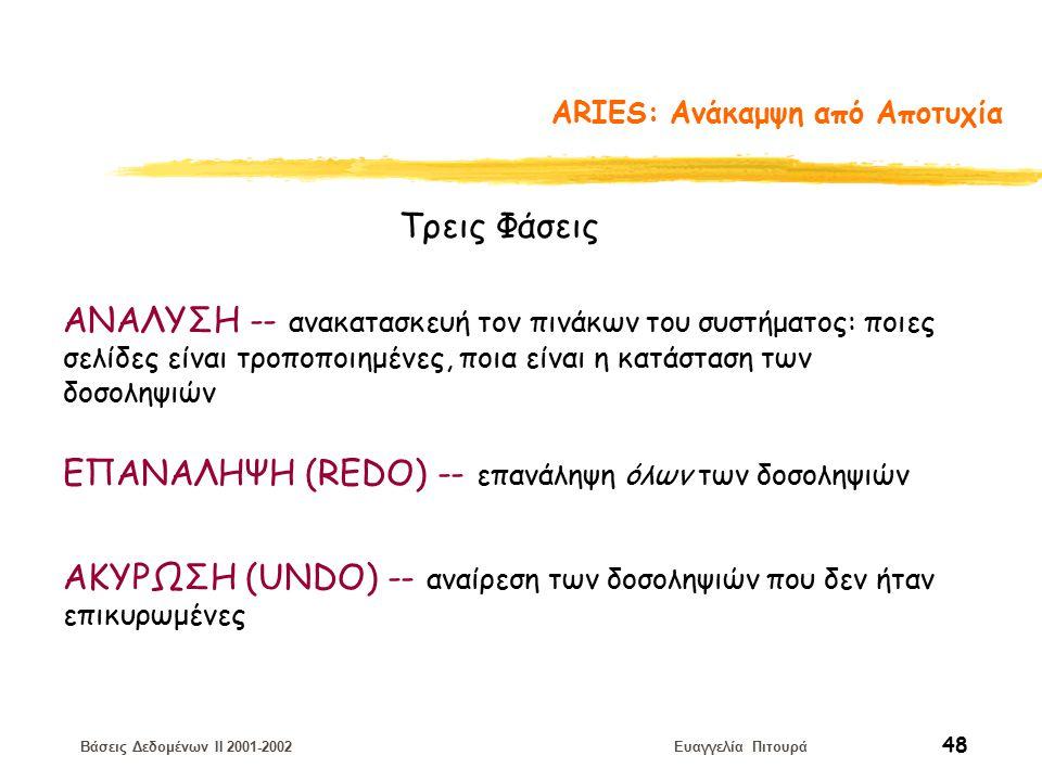 Βάσεις Δεδομένων II 2001-2002 Ευαγγελία Πιτουρά 48 ARIES: Ανάκαμψη από Αποτυχία Τρεις Φάσεις ΑΝΑΛΥΣΗ -- ανακατασκευή τον πινάκων του συστήματος: ποιες σελίδες είναι τροποποιημένες, ποια είναι η κατάσταση των δοσοληψιών ΕΠΑΝΑΛΗΨΗ (REDO) -- επανάληψη όλων των δοσοληψιών ΑΚΥΡΩΣΗ (UNDO) -- αναίρεση των δοσοληψιών που δεν ήταν επικυρωμένες