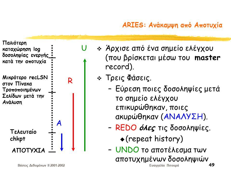 Βάσεις Δεδομένων II 2001-2002 Ευαγγελία Πιτουρά 49 ARIES: Ανάκαμψη από Αποτυχία v Άρχισε από ένα σημείο ελέγχου (που βρίσκεται μέσω του master record).