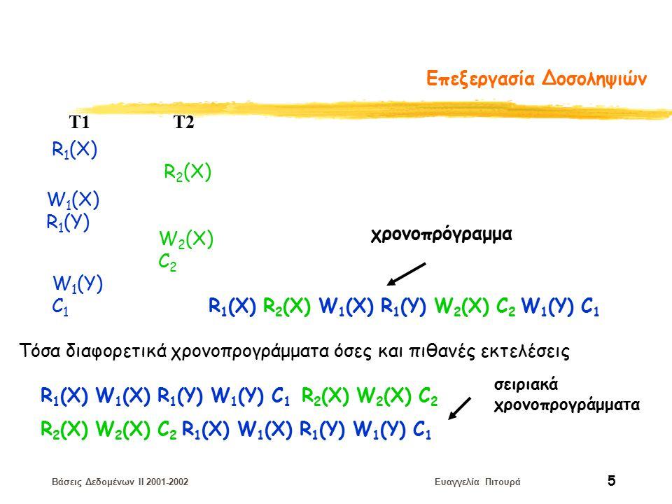 Βάσεις Δεδομένων II 2001-2002 Ευαγγελία Πιτουρά 5 Επεξεργασία Δοσοληψιών R 1 (X) W 2 (X) C 2 T1 T2 W 1 (X) R 1 (Y) R 2 (X) W 1 (Y) C 1 R 1 (X) R 2 (X) W 1 (X) R 1 (Y) W 2 (X) C 2 W 1 (Y) C 1 Τόσα διαφορετικά χρονοπρογράμματα όσες και πιθανές εκτελέσεις χρονοπρόγραμμα R 1 (X) W 1 (X) R 1 (Y) W 1 (Y) C 1 R 2 (X) W 2 (X) C 2 R 2 (X) W 2 (X) C 2 R 1 (X) W 1 (X) R 1 (Y) W 1 (Y) C 1 σειριακά χρονοπρογράμματα