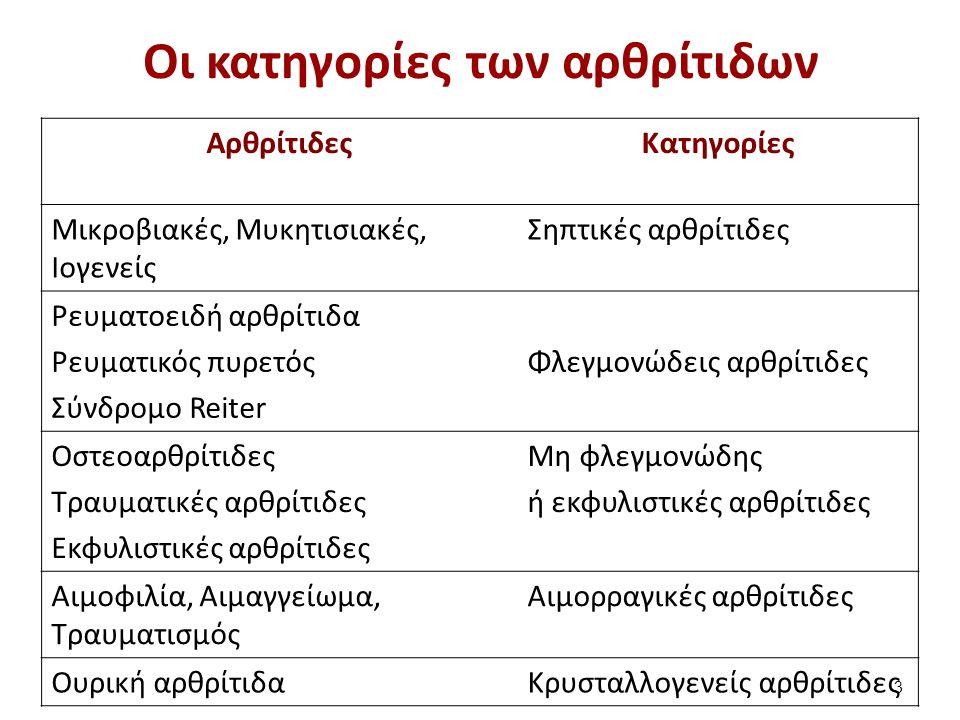 Οι κατηγορίες των αρθρίτιδων ΑρθρίτιδεςΚατηγορίες Μικροβιακές, Μυκητισιακές, Ιογενείς Σηπτικές αρθρίτιδες Ρευματοειδή αρθρίτιδα Ρευματικός πυρετός Σύνδρομο Reiter Φλεγμονώδεις αρθρίτιδες Οστεοαρθρίτιδες Τραυματικές αρθρίτιδες Εκφυλιστικές αρθρίτιδες Μη φλεγμονώδης ή εκφυλιστικές αρθρίτιδες Αιμοφιλία, Αιμαγγείωμα, Τραυματισμός Αιμορραγικές αρθρίτιδες Ουρική αρθρίτιδαΚρυσταλλογενείς αρθρίτιδες 3