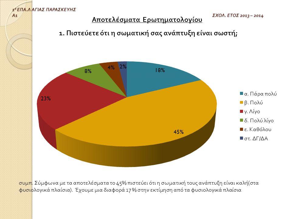 1 ο ΕΠΑ. Λ ΑΓΙΑΣ ΠΑΡΑΣΚΕΥΗΣ Α 1 ΣΧΟΛ. ΕΤΟΣ 2013 – 2014 Αποτελέσματα Ερωτηματολογίου
