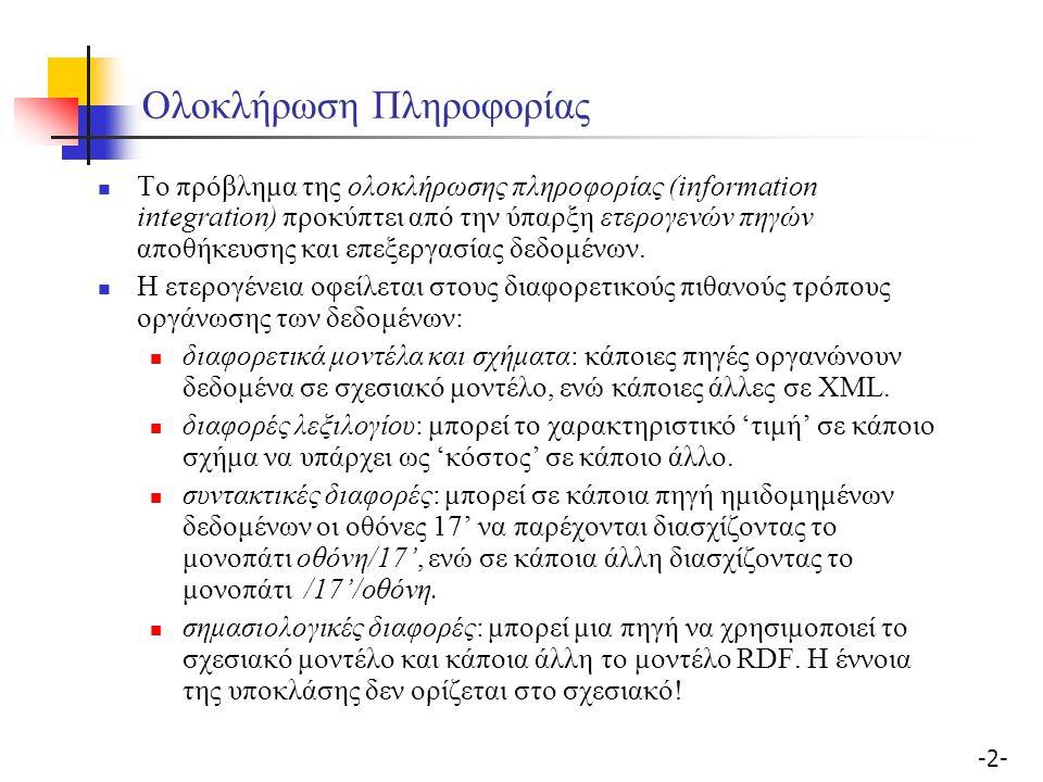 -43- Μετασχηματισμός ερωτήσεων H μετασχηματισμένη ερώτηση...