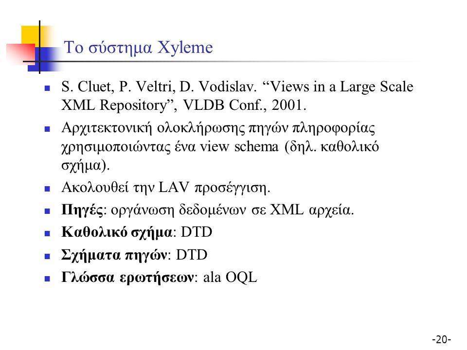 -20- Το σύστημα Xyleme S. Cluet, P. Veltri, D. Vodislav.
