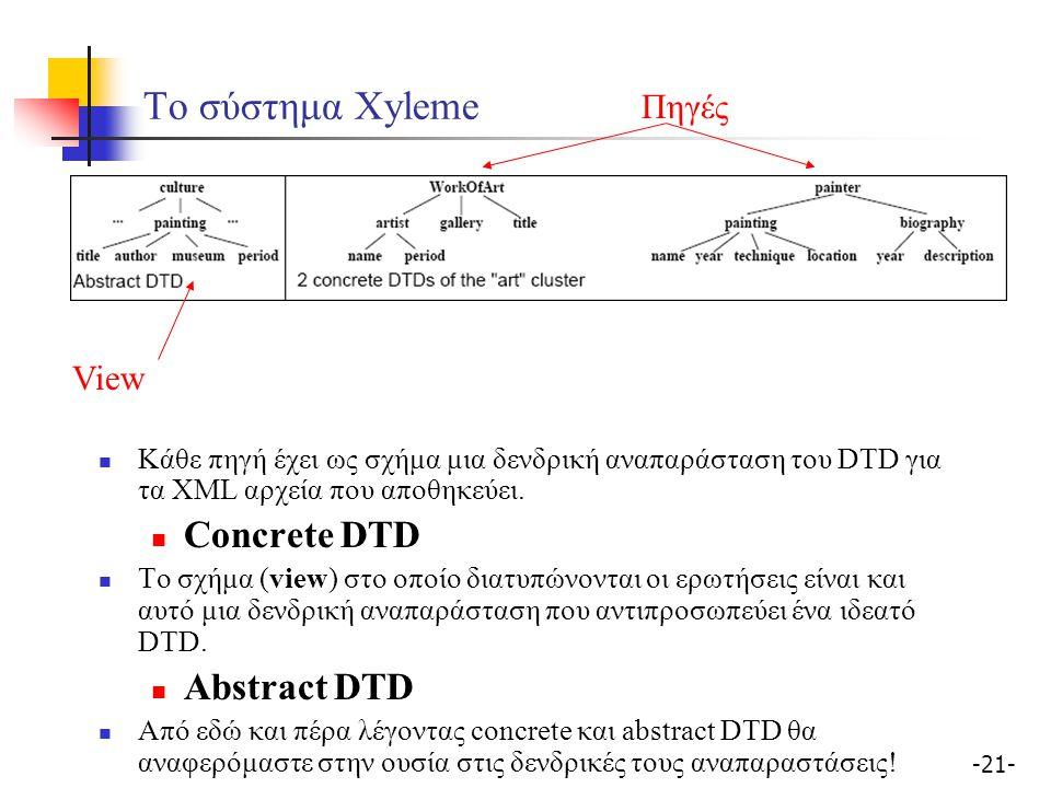 -21- Το σύστημα Xyleme Πηγές View Κάθε πηγή έχει ως σχήμα μια δενδρική αναπαράσταση του DTD για τα XML αρχεία που αποθηκεύει.