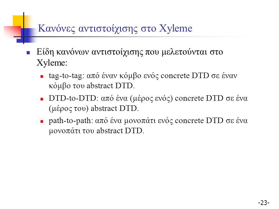 -23- Kανόνες αντιστοίχισης στο Xyleme Είδη κανόνων αντιστοίχισης που μελετούνται στο Xyleme: tag-to-tag: από έναν κόμβο ενός concrete DTD σε έναν κόμβο του abstract DTD.