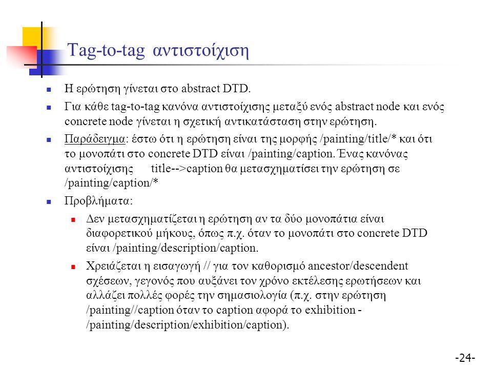 -24- Tag-to-tag αντιστοίχιση Η ερώτηση γίνεται στο abstract DTD.
