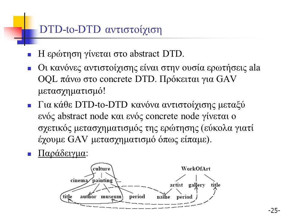 -25- DTD-to-DTD αντιστοίχιση Η ερώτηση γίνεται στο abstract DTD.