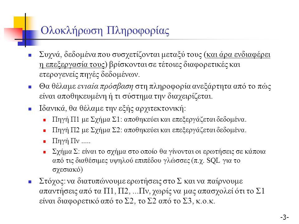 -34- Ολοκλήρωση XML πηγών με χρήση οντολογιών B.Amann, C.