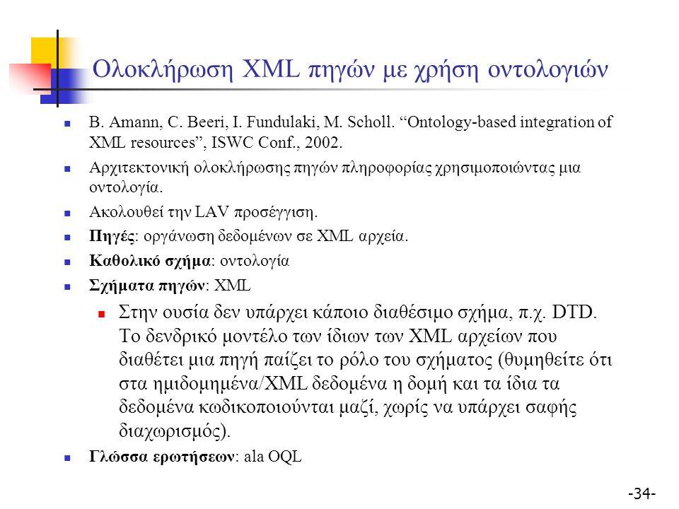 -34- Ολοκλήρωση XML πηγών με χρήση οντολογιών B. Amann, C.