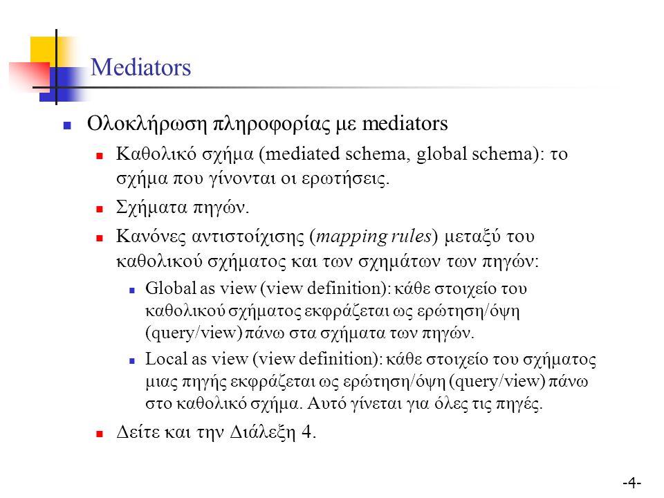 -4--4- Mediators Ολοκλήρωση πληροφορίας με mediators Kαθολικό σχήμα (mediated schema, global schema): το σχήμα που γίνονται οι ερωτήσεις.