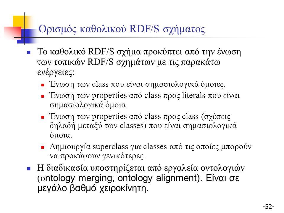-52- Ορισμός καθολικού RDF/S σχήματος To καθολικό RDF/S σχήμα προκύπτει από την ένωση των τοπικών RDF/S σχημάτων με τις παρακάτω ενέργειες: Ένωση των class που είναι σημασιολογικά όμοιες.