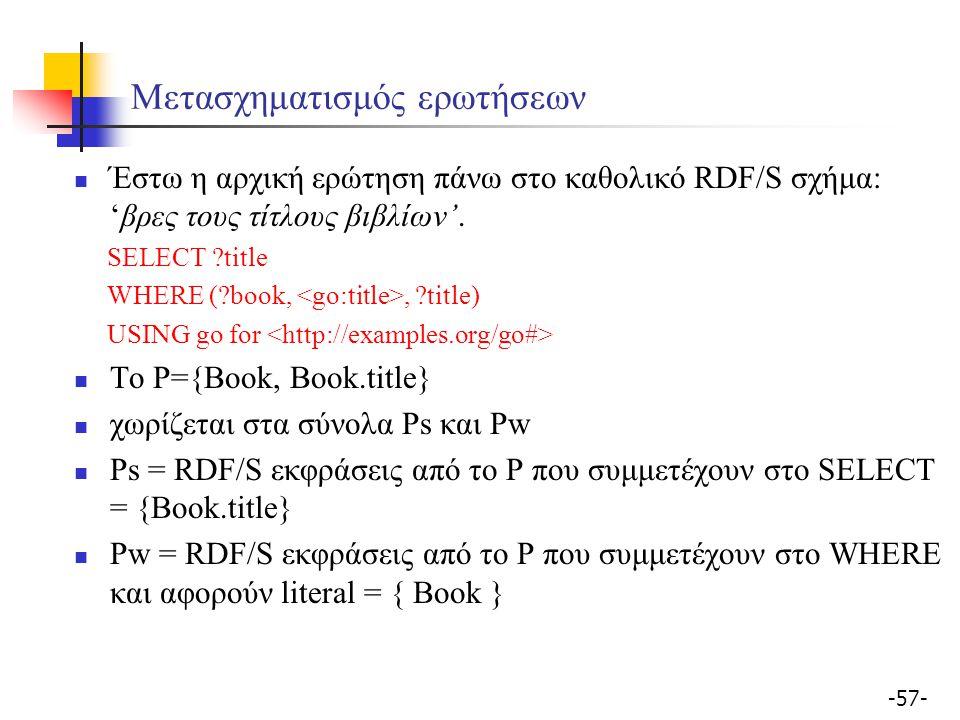 -57- Μετασχηματισμός ερωτήσεων Έστω η αρχική ερώτηση πάνω στο καθολικό RDF/S σχήμα: 'βρες τους τίτλους βιβλίων'.