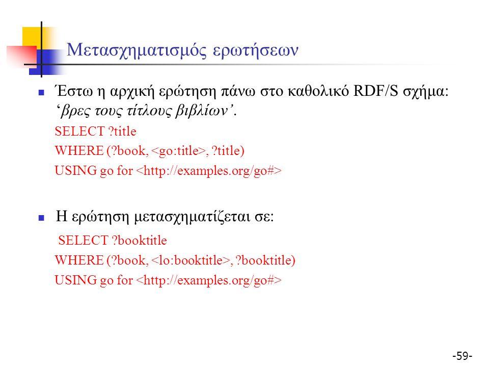 -59- Μετασχηματισμός ερωτήσεων Έστω η αρχική ερώτηση πάνω στο καθολικό RDF/S σχήμα: 'βρες τους τίτλους βιβλίων'.