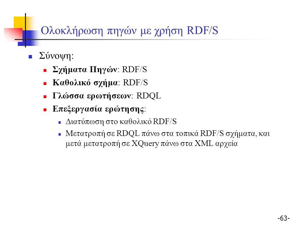 -63- Ολοκλήρωση πηγών με χρήση RDF/S Σύνοψη: Σχήματα Πηγών: RDF/S Καθολικό σχήμα: RDF/S Γλώσσα ερωτήσεων: RDQL Επεξεργασία ερώτησης: Διατύπωση στο καθολικό RDF/S Μετατροπή σε RDQL πάνω στα τοπικά RDF/S σχήματα, και μετά μετατροπή σε XQuery πάνω στα XML αρχεία