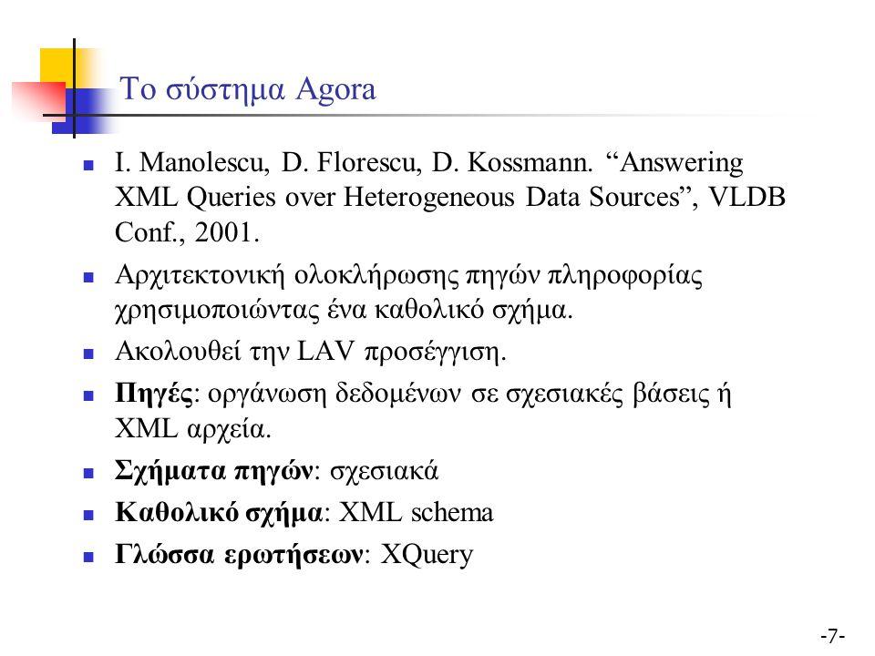 -58- Μετασχηματισμός ερωτήσεων Έστω η αρχική ερώτηση πάνω στο καθολικό RDF/S σχήμα: 'βρες τους τίτλους βιβλίων'.
