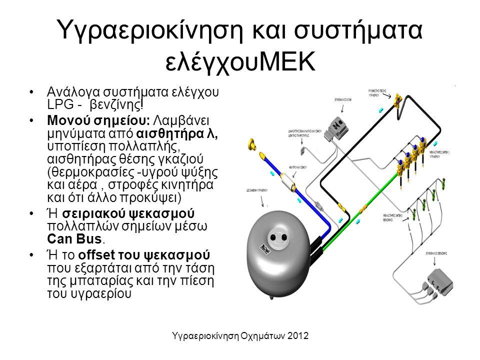 Υγραεριοκίνηση Οχημάτων 2012 Υγραεριοκίνηση και συστήματα ελέγχουΜΕΚ Ανάλογα συστήματα ελέγχου LPG - βενζίνης! Μονού σημείου: Λαμβάνει μηνύματα από αι