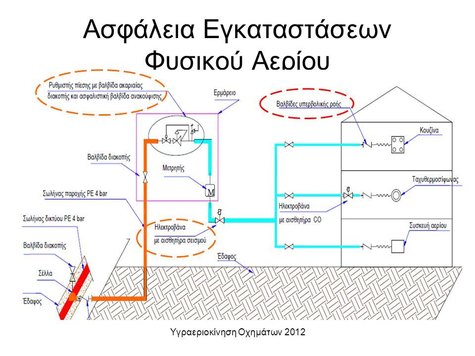 Υγραεριοκίνηση Οχημάτων 2012 Ασφάλεια Εγκαταστάσεων Φυσικού Αερίου