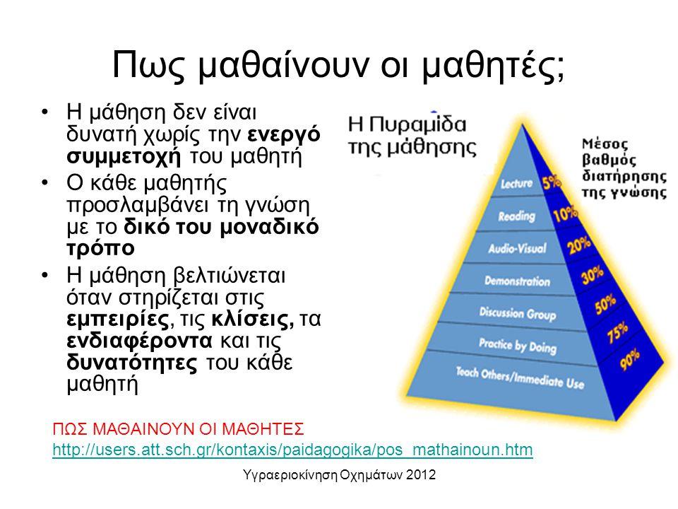 Υγραεριοκίνηση Οχημάτων 2012 Πως μαθαίνουν οι μαθητές; Η μάθηση δεν είναι δυνατή χωρίς την ενεργό συμμετοχή του μαθητή Ο κάθε μαθητής προσλαμβάνει τη